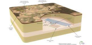 projet d'enfouissement de déchet nucléaire cigéo